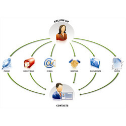 Sales Force Automation Software Development